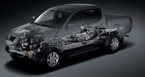 La Exclusiv Auto ai garanţia că Mitsubishiul tău primeşte cel mai bun tratament